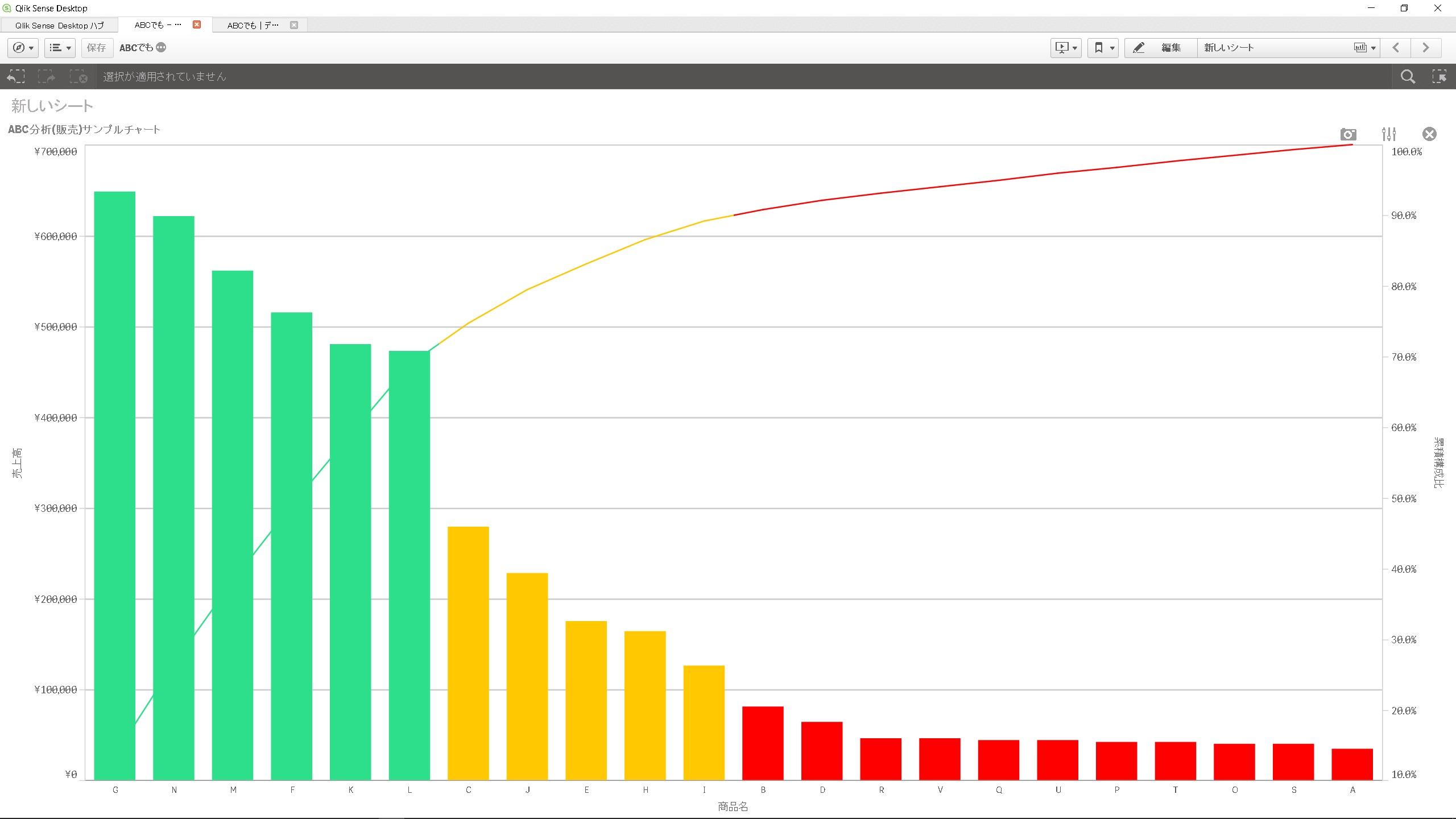 「購買」でさらに調達効率を上げたいが、どうアプローチしたらよいか。<【分析手法】ABC分析